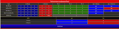 โปรแกรมโกงหวยหุ้นออนไลน์เวอร์ชั่นเต็มจาก casinobet168.com