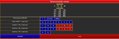 โปรแกรมเลขเด็ดเลขเด่น เวอร์ชั่นเต็มจาก casinobet168.com