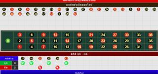 โปรแกรมโกงรูเล็ตออนไลน์เวอร์ชั่นเต็มจาก casinobet168.com