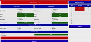 โปรแกรมวิเคราะห์บอลออนไลน์เวอร์ชั่นเต็มจาก casinobet168.com
